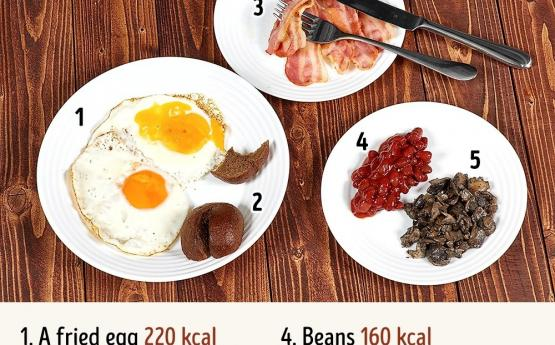 We cooked and compared traditional breakfasts from various countries