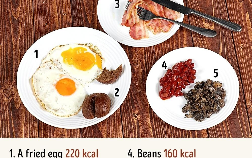 Wecooked and compared traditional breakfasts from various countries